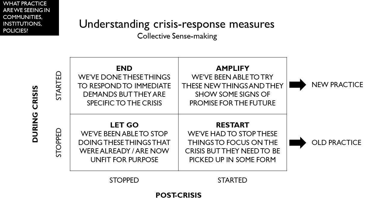 RSA Crisis Response Grid