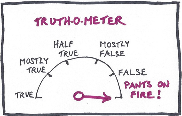 truth-o-meter RSA
