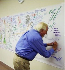 Dr. Doug Engelbart signing the mural