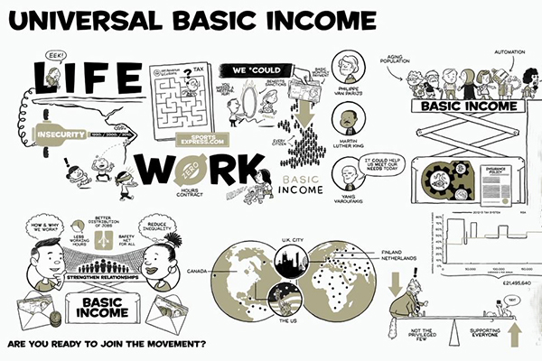 a research on the notion of the universal basic income President obama gave a nod to the notion in a major speech  trials like the one proposed by pawar could answer important questions about how a larger universal basic income program could best .