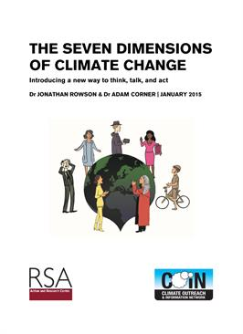 The Seven Dimensions of Climate Change: Introducing a new way to think, talk, and act